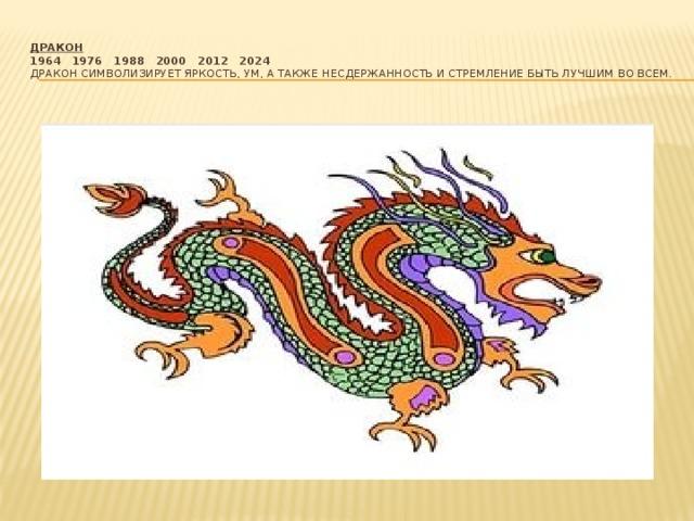 Дракон  1964  1976  1988  2000  2012  2024  Дракон символизирует яркость, ум, а также несдержанность и стремление быть лучшим во всем.
