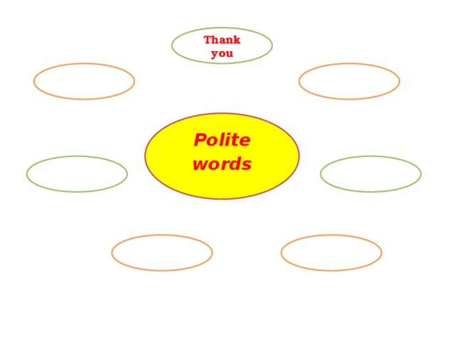 Thank you  Polite words