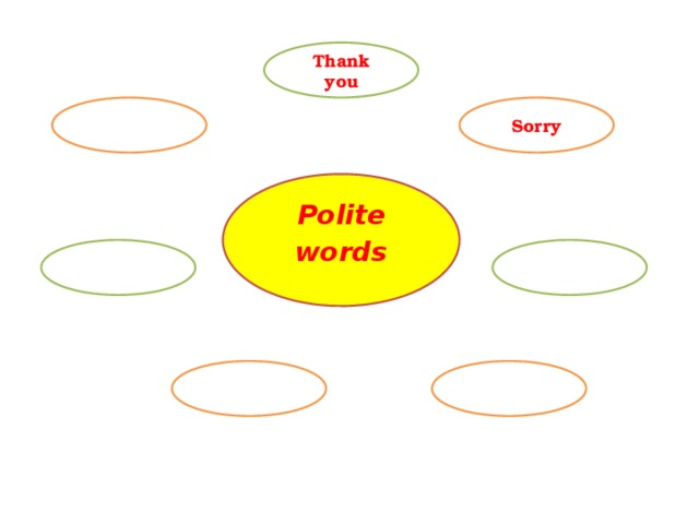 Thank you Sorry Polite words