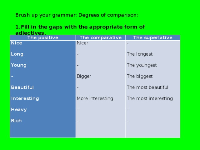 Brush up your grammar: Degrees of comparison: 1.Fill in the gaps with the appropriate form of adjectives . The positive The comparative Nice   Nicer The superlative   Long -   -     The longest Young   -     - The youngest     Bigger   The biggest Beautiful     -   The most beautiful Interesting More interesting       Heavy The most interesting     -   Rich -   -     -