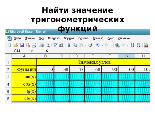 Найти значение тригонометрических функций