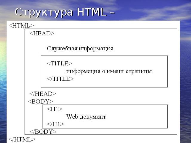 Структура HTML – документа