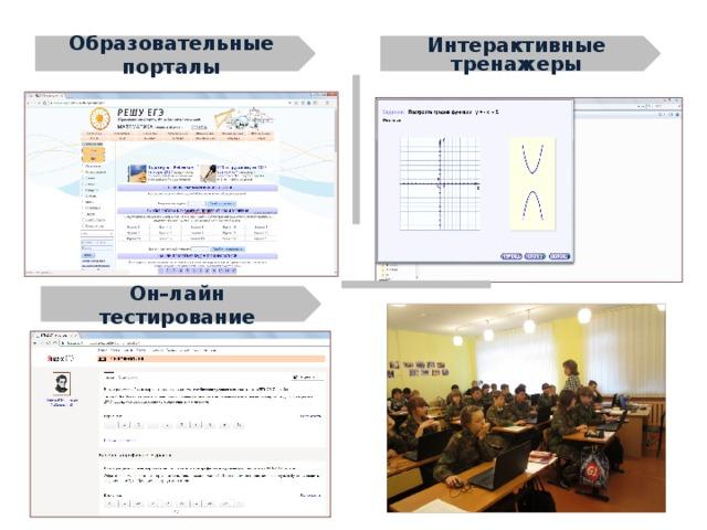 Образовательные порталы Интерактивные тренажеры Он–лайн тестирование