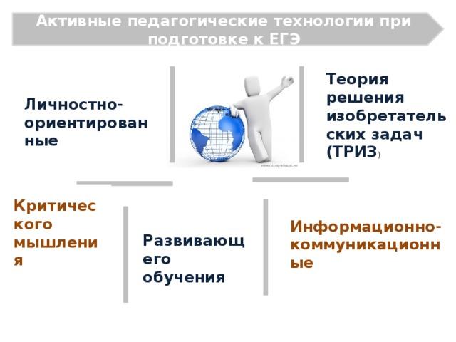 Активные педагогические технологии при подготовке к ЕГЭ Теория решения изобретательских задач (ТРИЗ ) Личностно-ориентированные  Критического мышления Информационно-коммуникационные Развивающего обучения