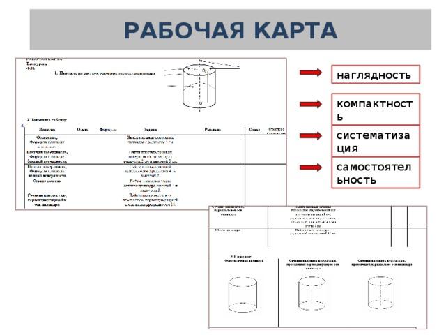 РАБОЧАЯ КАРТА наглядность компактность систематизация самостоятельность