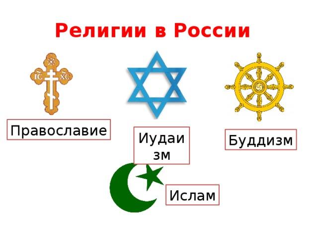 Религии в России  Православие Иудаизм Буддизм Ислам