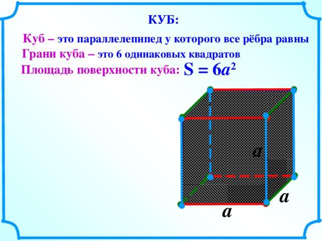 КУБ: Куб – это  параллелепипед у которого все рёбра равны Грани куба – это 6 одинаковых квадратов S = 6 a 2 Площадь поверхности куба: a  a  a  8