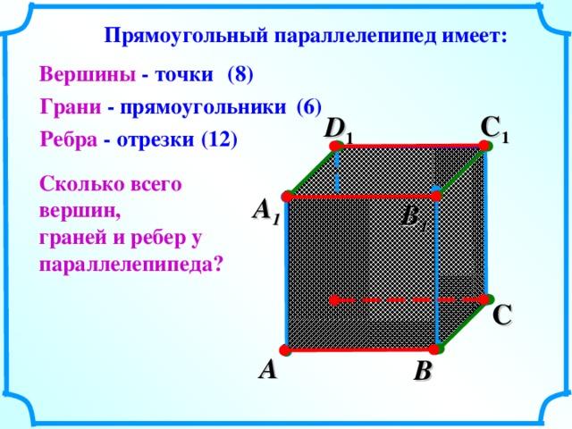 Прямоугольный параллелепипед имеет: Вершины - точки (8) Грани - прямоугольники (6) С 1 D 1  Ребра - отрезки (12) Сколько всего вершин, граней и ребер у параллелепипеда? А 1  В 1  D  С А  В  8