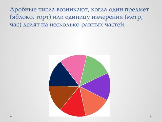 Дробные числа возникают, когда один предмет (яблоко, торт) или единицу измерения (метр, час) делят на несколько равных частей.