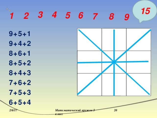 15 3 2 5 4 1 8 6 7 9 9+5+1 9+4+2 8+6+1 8+5+2 8+4+3 7+6+2 7+5+3 6+5+4  Математический кружок 5 класс  2/6/17