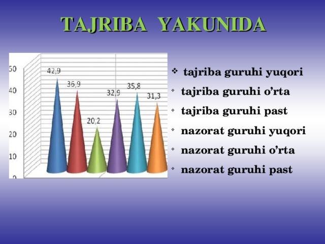 TAJRIBA YAKUNIDA