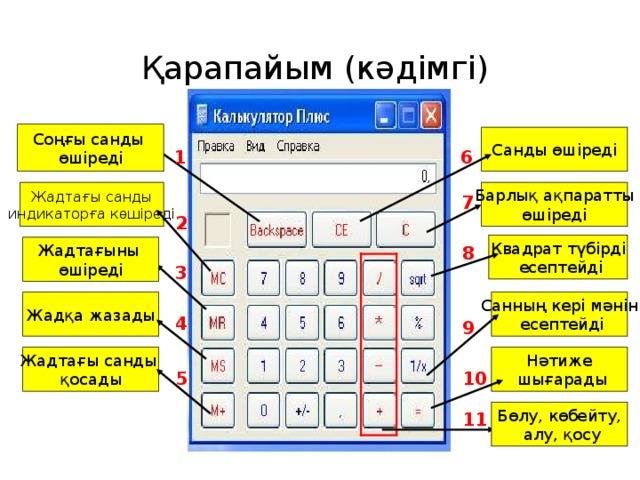 Қарапайым (кәдімгі) Соңғы санды өшіреді Санды өшіреді 1 6 Барлық ақпаратты өшіреді Жадтағы санды индикаторға көшіреді 7 2 Квадрат түбірді  есептейді Жадтағыны өшіреді 8 3 Санның кері мәнін  есептейді Жадқа жазады 4 9 Нәтиже  шығарады Жадтағы санды қосады 5 10 Бөлу, көбейту,  алу, қосу 11