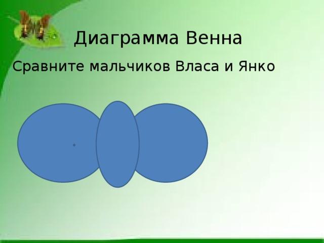 Диаграмма Венна Сравните мальчиков Власа и Янко