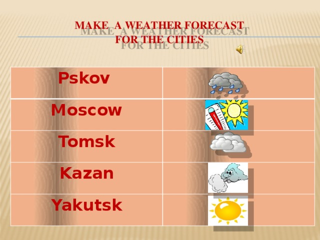 Make a weather forecast  for the cities Pskov Moscow Tomsk Kazan Yakutsk