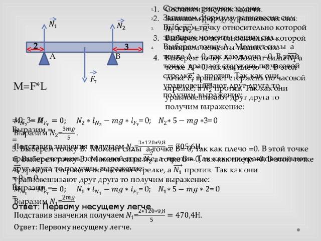 Составим рисунок задачи. Запишем формулу равновесия сил: Выберем точку относительно которой запишем моменты наших сил. Выберем точку А. Момент силы а точке А = 0, так как плечо =0. В этой точке вращает стержень по часовой стрелке, а против. Так как они уравновешивают друг друга то получим выражение: