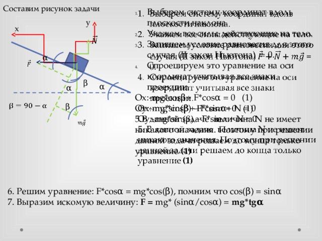 Составим рисунок задачи  Выберем систему координат вдоль плоскости наклона. Укажем все силы действующие на тело. Запишем условие равновесия для этого случая (II закон Ньютона) = 0. Спроецируем это уравнение на оси координат учитывая все знаки проекции. Ox:-mg*cosβ+ F*cosα = 0 (1) Oy:-mg*sin(β) – F*sinα+ N = 0 5.В данной задаче величина N не имеет никакого значения. Поэтому при решении данной задачи решаем до конца только уравнение (1) y x  α  β α α β   6. Решим уравнение: F*cosα = mg*cos(β), помним что cos(β) = sinα 7. Выразим искомую величину: F = mg* (sinα/cosα) = mg*tgα