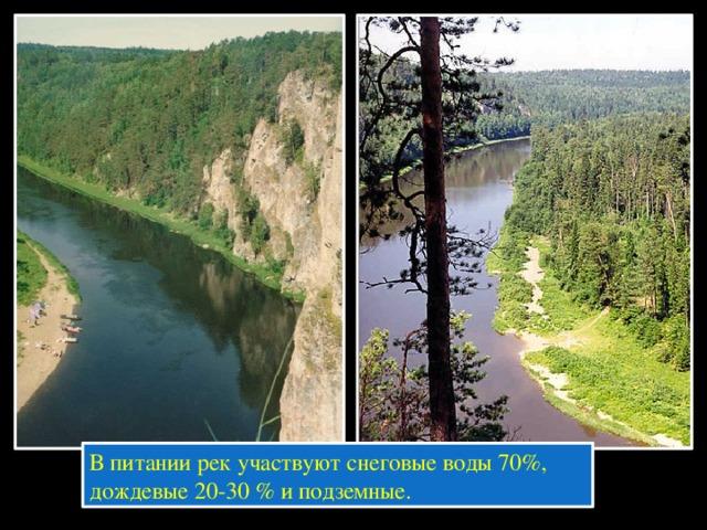 В питании рек участвуют снеговые воды 70%, дождевые 20-30 % и подземные.
