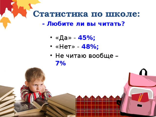 Статистика по школе: - Любите ли вы читать? «Да» - 45%; «Нет» - 48%; Не читаю вообще – 7%
