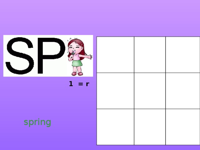1 = r spring