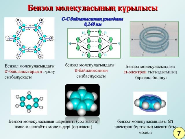 Бензол молекуласының құрылысы бензол молекуласындағы π -байланысының сызбаснұсқасы Бензол молекуласындағы σ -байланыстардың түзілу сызбанұсқасы Бензол молекуласындағы π -электрон тығыздығының біркелкі бөлінуі Бензол молекуласының шарөзекті (сол жақта) және масштабты модельдері (оң жақта)  бензол молекуласындағы 6 π  электрон бұлтының масштабты моделі 7