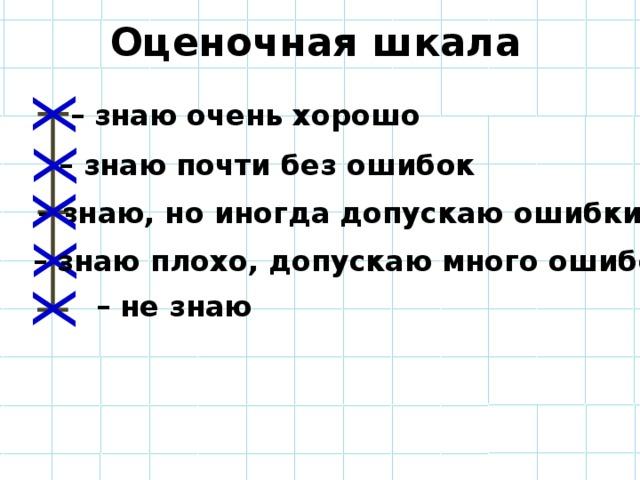 Оценочная шкала Х Х Х Х Х – знаю очень хорошо – знаю почти без ошибок – знаю, но иногда допускаю ошибки – знаю плохо, допускаю много ошибок – не знаю