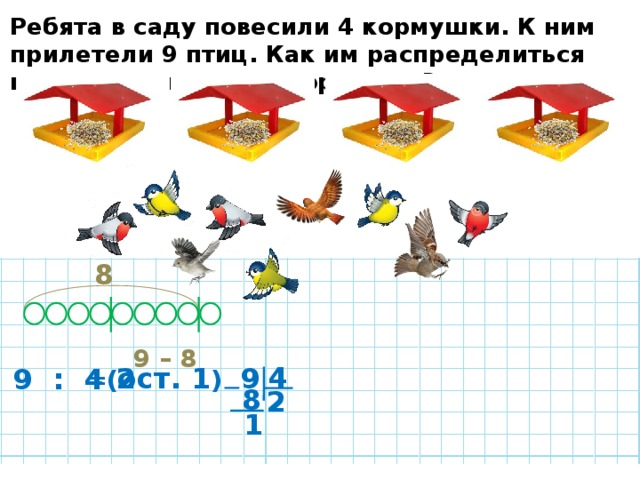 Ребята в саду повесили 4 кормушки. К ним прилетели 9 птиц. Как им распределиться поровну на каждую кормушку? 8 9 – 8 4 = 2 9 ( ост. 1 ) 9 : 4 8 2 1