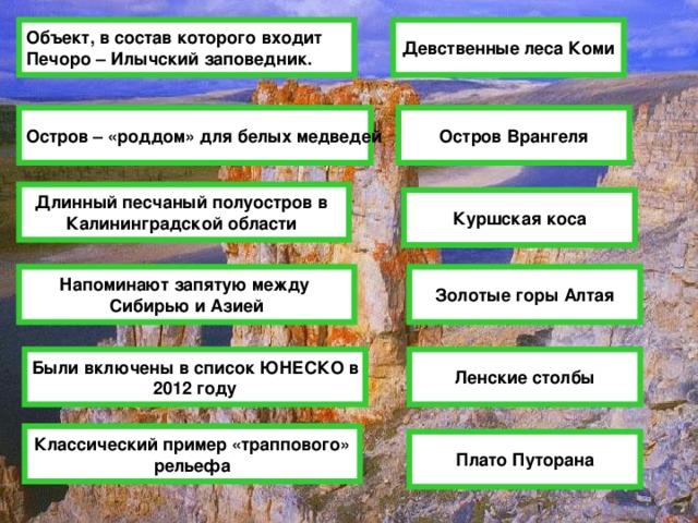 Объект, в состав которого входит Печоро – Илычский заповедник. Девственные леса Коми Остров – «роддом» для белых медведей Остров Врангеля Длинный песчаный полуостров в Калининградской области Куршская коса Напоминают запятую между Сибирью и Азией Золотые горы Алтая Были включены в список ЮНЕСКО в 2012 году Ленские столбы Классический пример «траппового» рельефа Плато Путорана