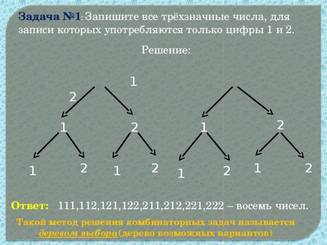 Задача №1 : Запишите все трёхзначные числа, для записи которых употребляются только цифры 1 и 2. Решение:  1 2 2 1 1 2 2 2 1 2 1 2 1 1 Ответ: 111,112,121,122,211,212,221,222 – восемь чисел. Такой метод решения комбинаторных задач называется деревом выбора (дерево возможных вариантов)