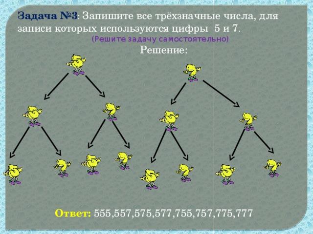 Задача №3 : Запишите все трёхзначные числа, для записи которых используются цифры 5 и 7 . (Решите задачу самостоятельно) Решение: Ответ: 555,557,575,577,755,757,775,777