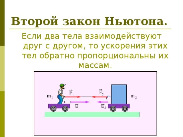 Второй закон Ньютона. Если два тела взаимодействуют друг с другом, то ускорения этих тел обратно пропорциональны их массам.