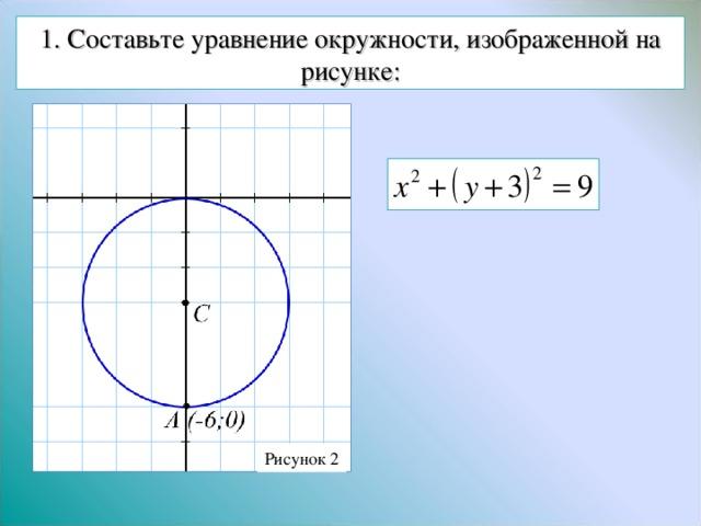 1. Составьте уравнение окружности, изображенной на рисунке: Рисунок 2