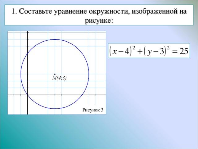 1. Составьте уравнение окружности, изображенной на рисунке: Рисунок 3