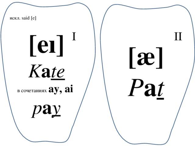 искл. said [e] [eı] K a te в сочетаниях ay, ai  p a y I II [ӕ] P a t
