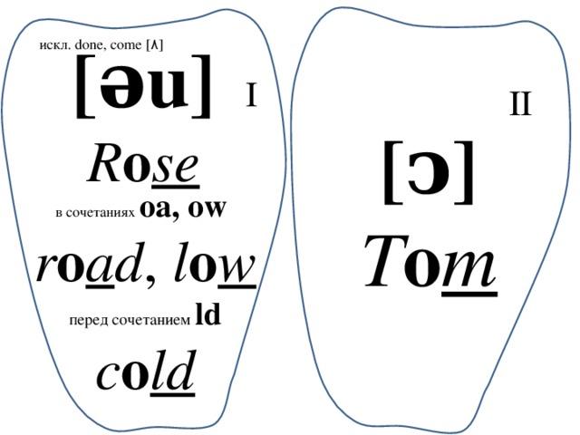 [əu] R o se искл. done, come [ ٨ ] I II [ͻ] T o m в сочетаниях oa, ow r o a d , l o w перед сочетанием ld c o ld
