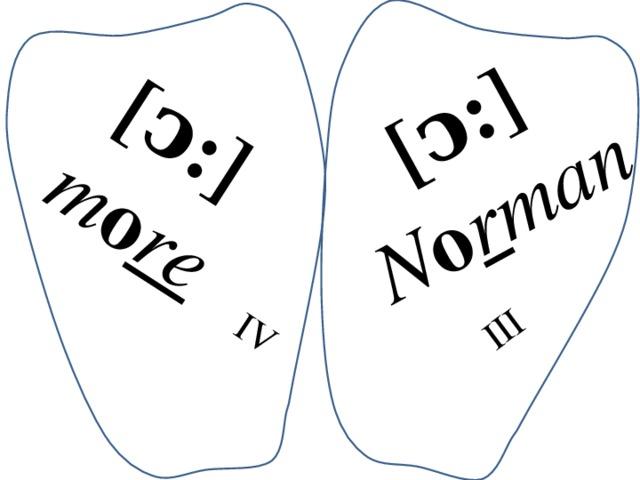 [ͻ:] m o re [ͻ:] N o r man III IV