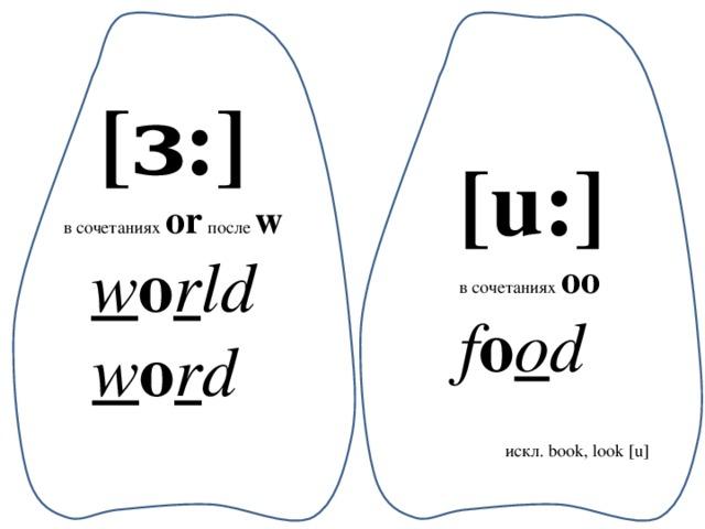 [ɜ:] в сочетаниях or  после w w o r ld w o r d  [u:] в сочетаниях oo f o o d искл. book, look [u]