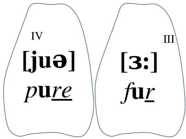 IV III [juə] p u re [ɜ:] f u r