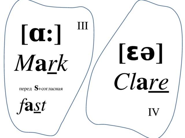[ɑ:] M a r k III [ ε ə] Cl a re перед s +согласная f a s t IV