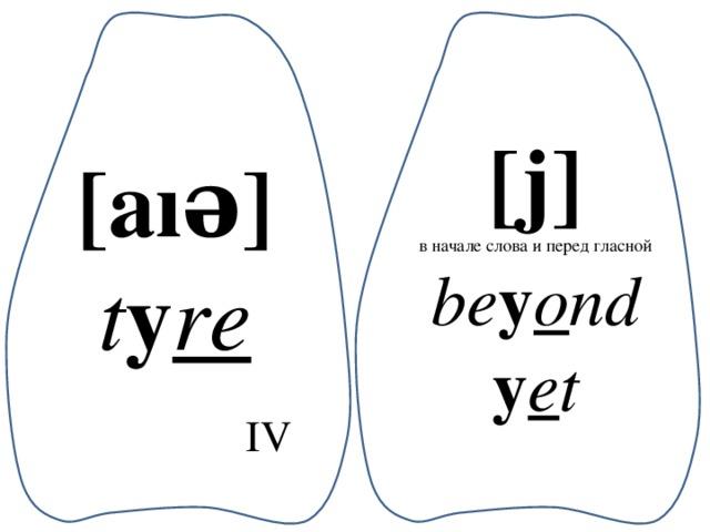 [j] в начале слова и перед гласной be y o nd y e t [aıə] t y re IV