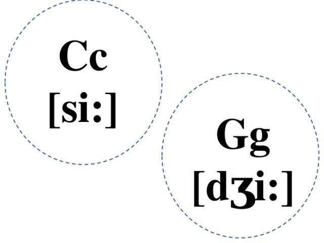 Cc [si:] Gg [dʒi:]