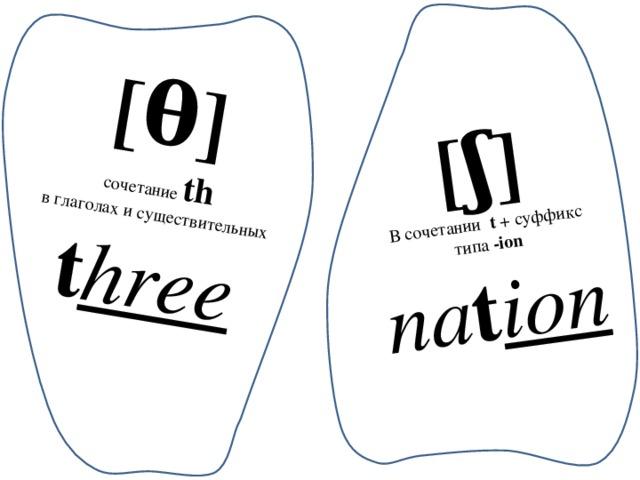 [θ] сочетание th [ʃ] в глаголах и существительных В сочетании t + суффикс типа -ion na t ion  t hree