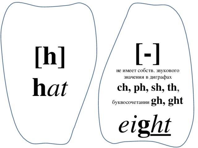 [-] не имеет собств. звукового значения в диграфах   ch,ph,sh,th ,  буквосочетании gh, ght ei g ht  [h] h at