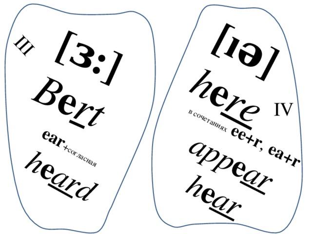 [ɜ:] B e r t [ıə] h e re III ear + согласная h e ar d в сочетаниях ee+r , ea+r app e ar h e ar IV