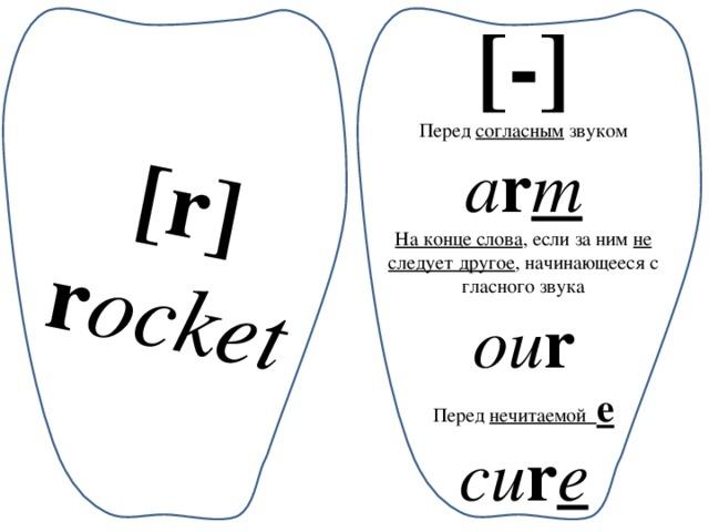 [-] [r] Перед согласным звуком r ocket a r m На конце слова , если за ним не следует другое , начинающееся с гласного звука ou r Перед нечитаемой e cu r e
