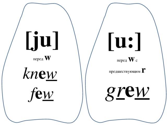 [ju] перед w kn e w  f e w [u:] перед w с предшествующим r g r e w