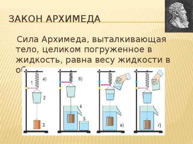 Закон Архимеда  Сила Архимеда, выталкивающая тело, целиком погруженное в жидкость, равна весу жидкости в объеме этого тела