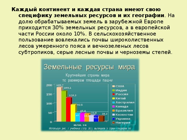 Каждый континент и каждая страна имеют свою специфику земельных ресурсов и их географии . На долю обрабатываемых земель в зарубежной Европе приходится 30% земельных ресурсов, а в европейской части России около 10%. В сельскохозяйственное пользование вовлекались почвы широколиственных лесов умеренного пояса и вечнозеленых лесов субтропиков, серые лесные почвы и черноземы степей.