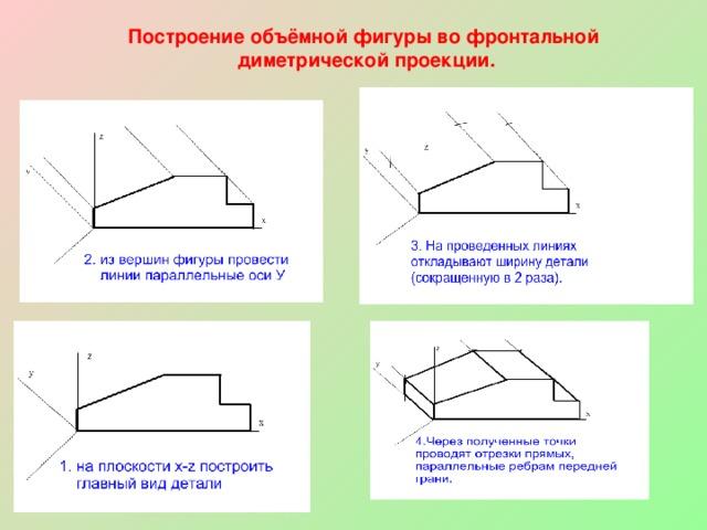 Построение объёмной фигуры во фронтальной диметрической проекции.