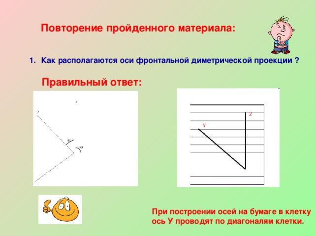 Повторение пройденного материала:  Как располагаются оси фронтальной диметрической проекции ?  Правильный ответ: При построении осей на бумаге в клетку ось У проводят по диагоналям клетки.