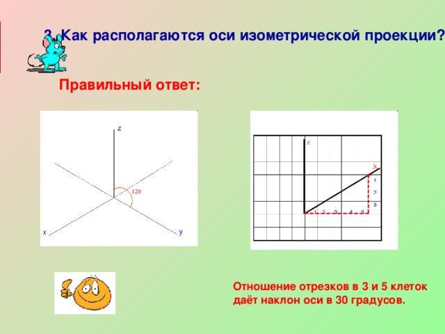 3. Как располагаются оси изометрической проекции? Правильный ответ: Отношение отрезков в 3 и 5 клеток даёт наклон оси в 30 градусов.